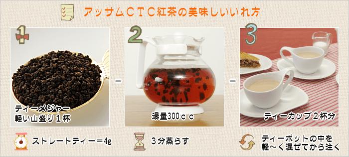 アッサム紅茶のいれ方