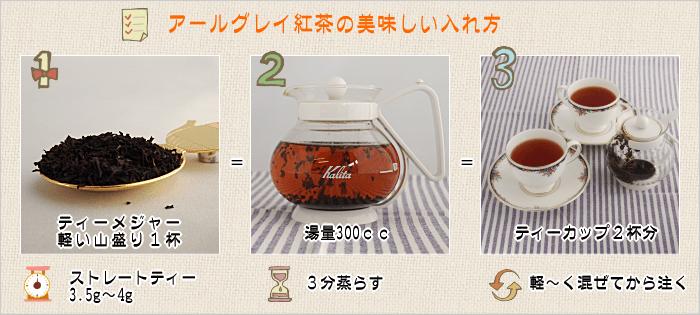 アールグレイ紅茶のいれ方