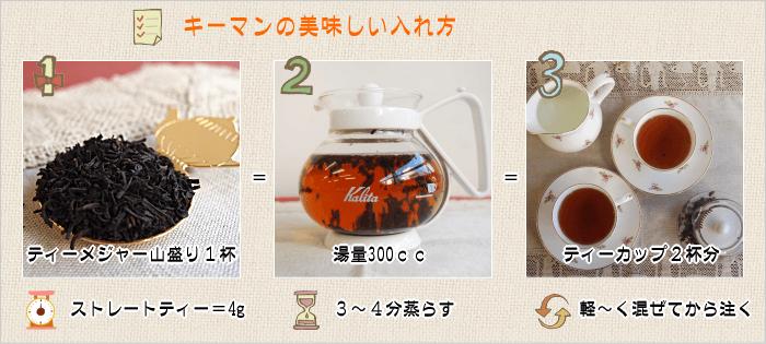 キーマン紅茶の入れ方