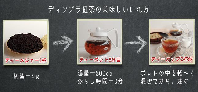 ディンブラ紅茶のいれ方