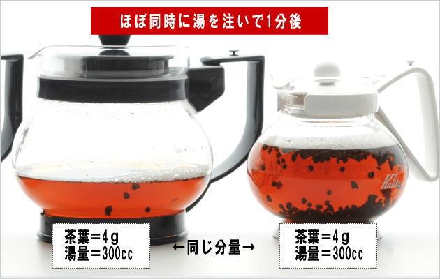 紅茶のジャンピング